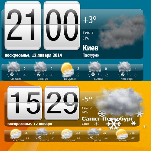 NewWeather 2.2.5.5 Portable (Rus)